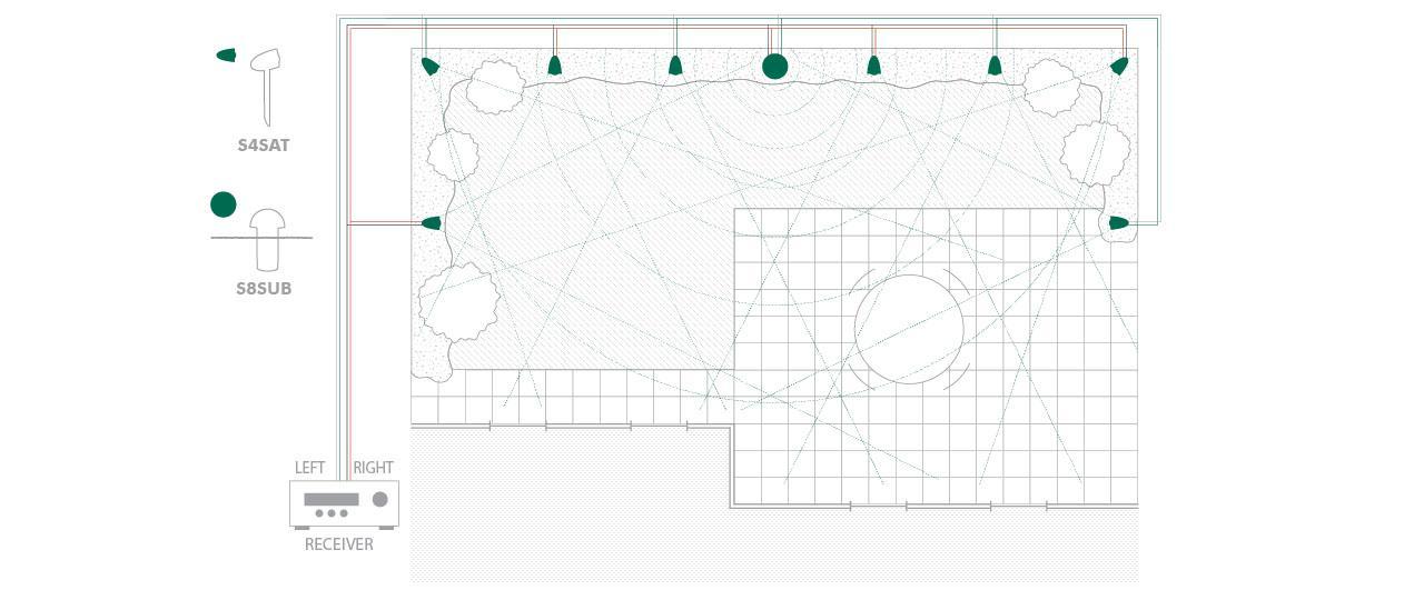 Sonarray_Installation_1
