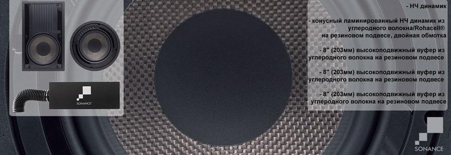 встраиваемая акустика - умный дом