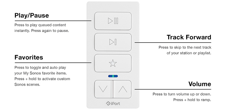 iport-xpress-audio-keypad-for-sonos